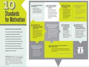 10 Standards for Motivation Educational Leadership