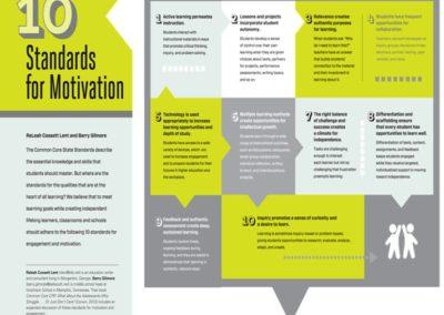 10 Standards for Motivation Educational Leadership
